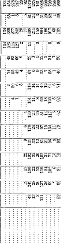 [merged small][merged small][merged small][merged small][merged small][merged small][merged small][merged small][merged small][merged small][merged small][ocr errors][merged small][merged small][merged small][merged small][merged small][merged small][merged small][merged small][merged small]