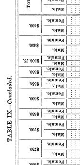 [ocr errors][ocr errors][ocr errors][merged small][ocr errors][merged small][merged small][merged small][ocr errors][merged small][ocr errors][merged small][merged small][merged small][merged small][ocr errors]