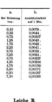 [merged small][merged small][merged small][merged small][merged small][merged small][ocr errors][ocr errors][merged small][ocr errors][ocr errors][merged small]