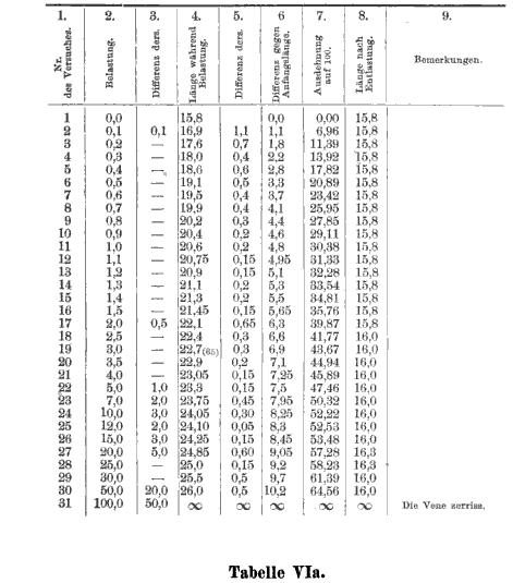 [graphic][ocr errors][subsumed][ocr errors][ocr errors][ocr errors][ocr errors][subsumed][ocr errors][subsumed][subsumed][ocr errors][subsumed][subsumed][ocr errors][subsumed][ocr errors][ocr errors][ocr errors][ocr errors][ocr errors][ocr errors][ocr errors][subsumed][subsumed]