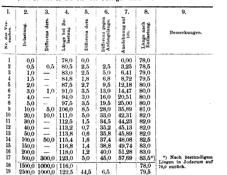 [graphic][subsumed][ocr errors][ocr errors][ocr errors][ocr errors][subsumed][ocr errors][subsumed][subsumed][subsumed][ocr errors][subsumed][subsumed][ocr errors][ocr errors][ocr errors][ocr errors][subsumed][ocr errors][ocr errors][ocr errors][ocr errors][subsumed][ocr errors]