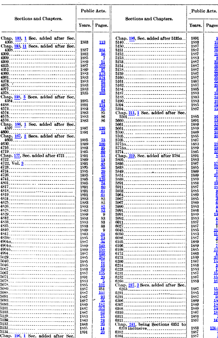 [graphic][subsumed][subsumed][subsumed][subsumed][subsumed][subsumed][subsumed][subsumed][subsumed][ocr errors][ocr errors][ocr errors][ocr errors][ocr errors][ocr errors][ocr errors][ocr errors][ocr errors][subsumed][subsumed][ocr errors][ocr errors][ocr errors][subsumed][ocr errors][ocr errors][ocr errors][ocr errors][ocr errors][ocr errors][ocr errors][subsumed][subsumed][subsumed][subsumed][subsumed][ocr errors][subsumed][ocr errors][subsumed][subsumed][ocr errors][subsumed][ocr errors][ocr errors][ocr errors][subsumed][ocr errors][subsumed][ocr errors][subsumed][ocr errors][subsumed][subsumed][ocr errors][subsumed][ocr errors][ocr errors][subsumed][ocr errors][subsumed][subsumed][ocr errors][subsumed][subsumed][ocr errors][ocr errors][ocr errors][ocr errors][subsumed][ocr errors][ocr errors][subsumed][subsumed][subsumed][ocr errors][subsumed][merged small][subsumed][ocr errors][subsumed][ocr errors][subsumed][subsumed][ocr errors][subsumed]