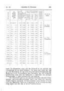 Página 501
