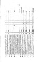 Página 821