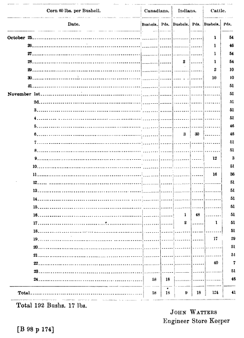 [graphic][subsumed][subsumed][subsumed][subsumed][subsumed][subsumed][subsumed][subsumed][subsumed][subsumed][subsumed][subsumed][ocr errors][subsumed][subsumed][subsumed][subsumed][ocr errors][subsumed][subsumed][subsumed][ocr errors][subsumed][ocr errors][subsumed][subsumed][merged small][merged small][ocr errors]