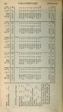 Página 210