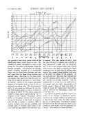 Página 755