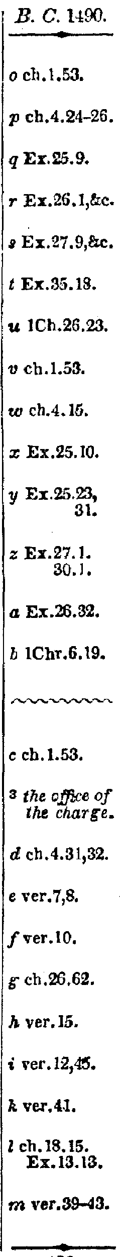 [merged small][ocr errors][merged small][ocr errors][ocr errors][merged small][merged small][merged small][merged small][ocr errors][ocr errors]