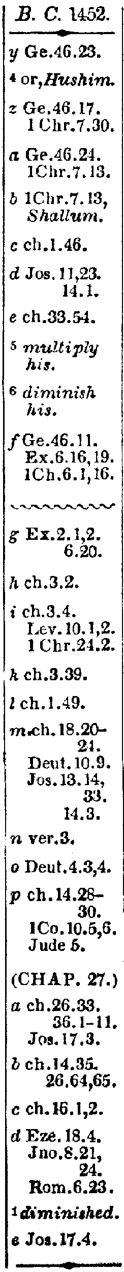 [merged small][ocr errors][ocr errors][ocr errors][ocr errors][merged small][ocr errors][merged small][ocr errors][ocr errors][merged small][merged small][merged small][merged small][merged small][ocr errors]