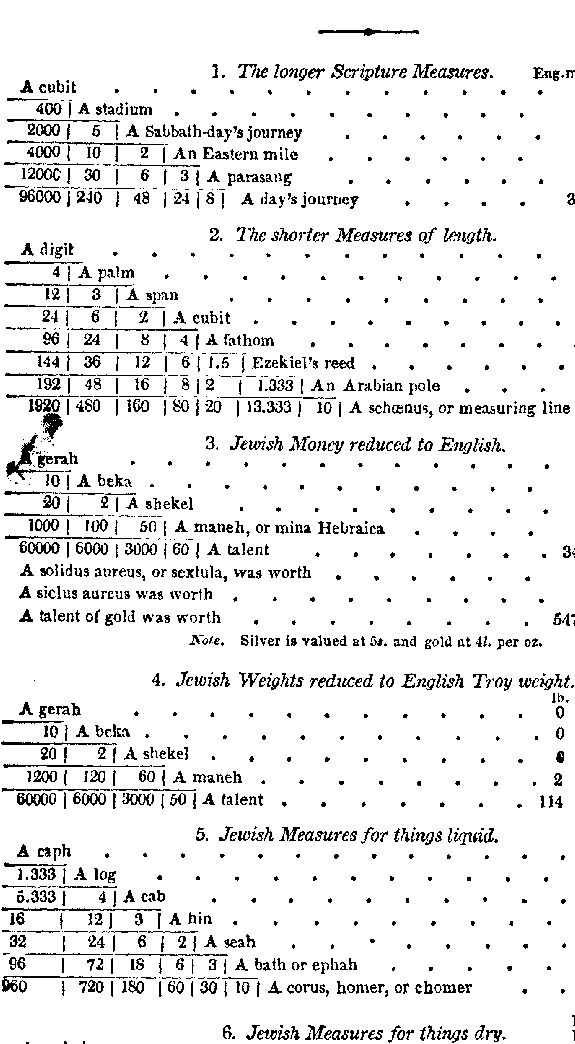 [ocr errors][ocr errors][ocr errors][ocr errors][merged small][ocr errors][ocr errors][ocr errors][ocr errors][ocr errors][merged small][merged small][merged small][merged small][merged small][merged small][merged small][ocr errors][ocr errors][ocr errors][merged small][merged small][ocr errors][merged small][ocr errors][ocr errors][ocr errors][ocr errors][ocr errors][ocr errors][ocr errors][merged small][ocr errors]