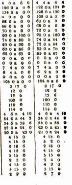 [merged small][merged small][merged small][ocr errors][merged small][merged small]