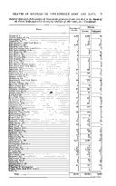 Página 2525