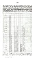 Seite 1935