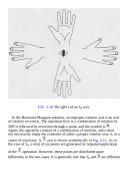 Página 2-11