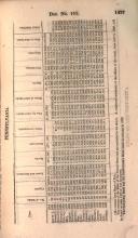 Página 1427