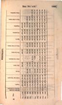 Página 1441