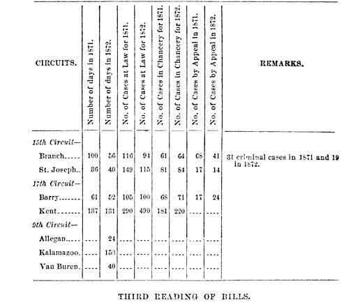 [graphic][subsumed][subsumed][subsumed][subsumed][subsumed][subsumed][subsumed][subsumed][subsumed][subsumed][subsumed][subsumed][subsumed][subsumed][subsumed][subsumed][subsumed][ocr errors][subsumed][subsumed][subsumed][subsumed][subsumed][ocr errors][ocr errors][subsumed][subsumed][subsumed][subsumed][subsumed][subsumed][subsumed][subsumed][subsumed][subsumed][subsumed][subsumed][subsumed][subsumed][subsumed][subsumed][merged small]
