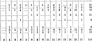 [merged small][merged small][merged small][merged small][merged small][merged small][merged small][merged small][merged small][merged small][merged small][merged small][merged small][merged small][merged small][merged small][merged small][merged small][merged small][merged small][merged small][merged small][merged small][merged small][merged small][merged small][merged small][merged small][merged small][merged small][ocr errors][merged small][merged small][merged small][merged small][merged small][merged small][merged small][merged small][merged small][merged small][merged small][merged small][merged small][merged small][merged small][ocr errors][merged small][merged small][merged small][merged small][merged small][merged small][merged small][merged small][merged small][merged small][merged small][merged small][merged small][merged small]