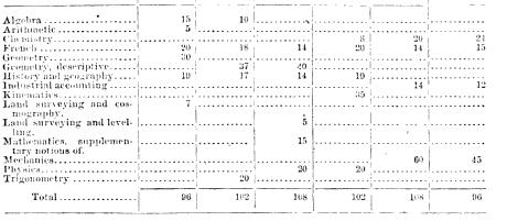 [merged small][merged small][merged small][merged small][merged small][merged small][merged small][merged small][merged small][merged small][merged small][merged small][merged small][merged small][merged small][merged small][ocr errors][merged small][merged small][merged small][merged small][merged small][merged small][merged small][merged small][merged small][merged small][merged small][merged small][merged small][merged small]